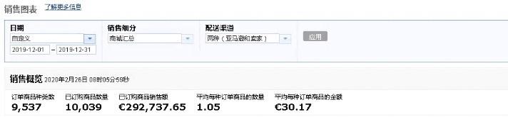德國站  319,288.95549美金