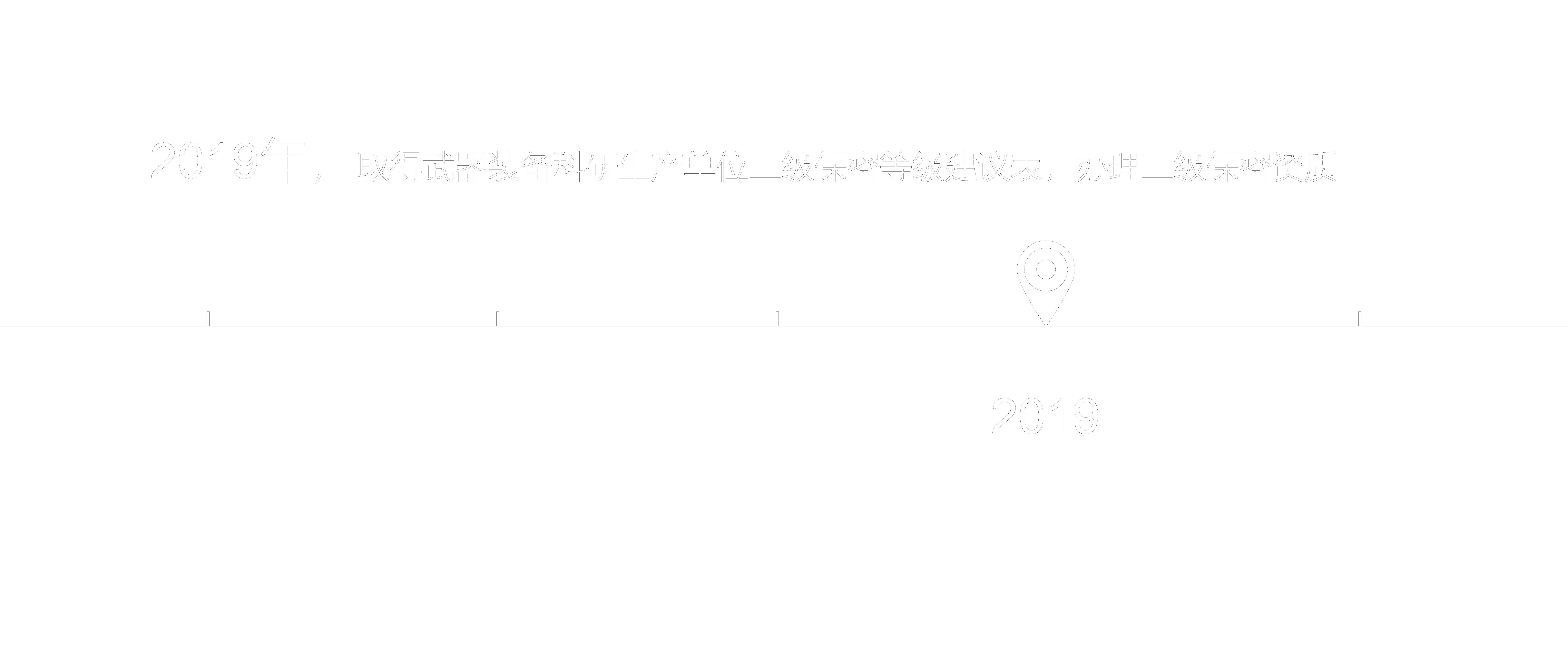 2019年1