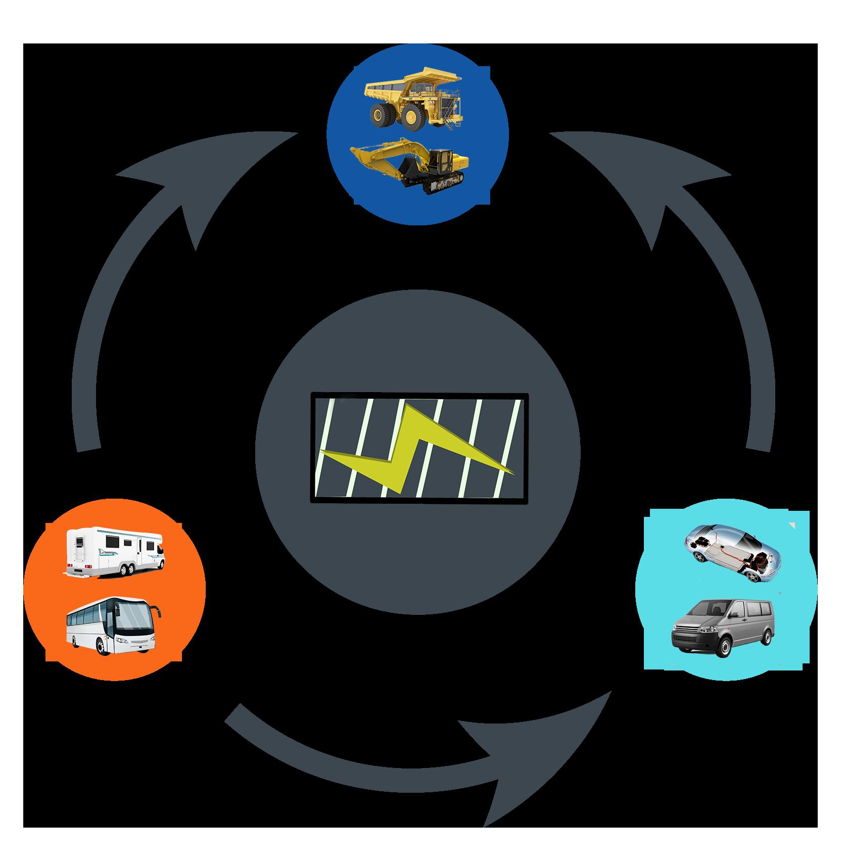 PPT循環分析圖表插圖