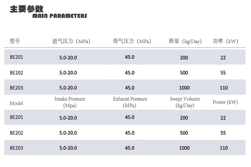 氢压缩机组参数