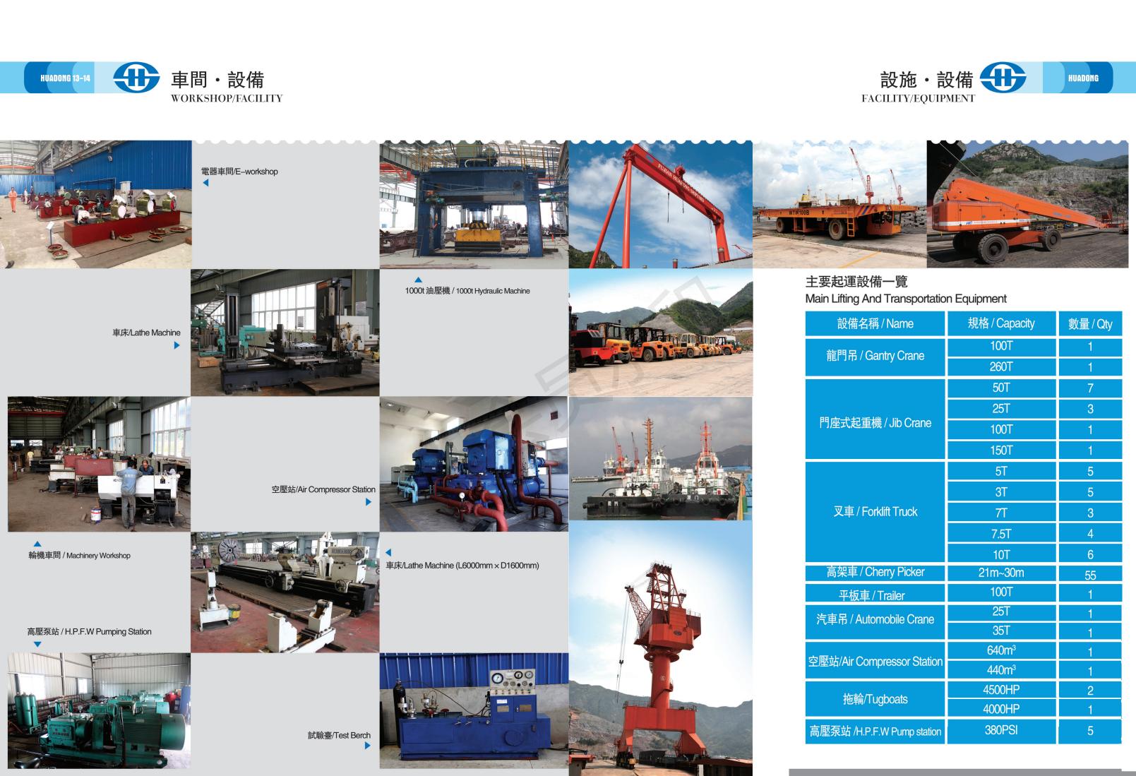 華東船廠_06