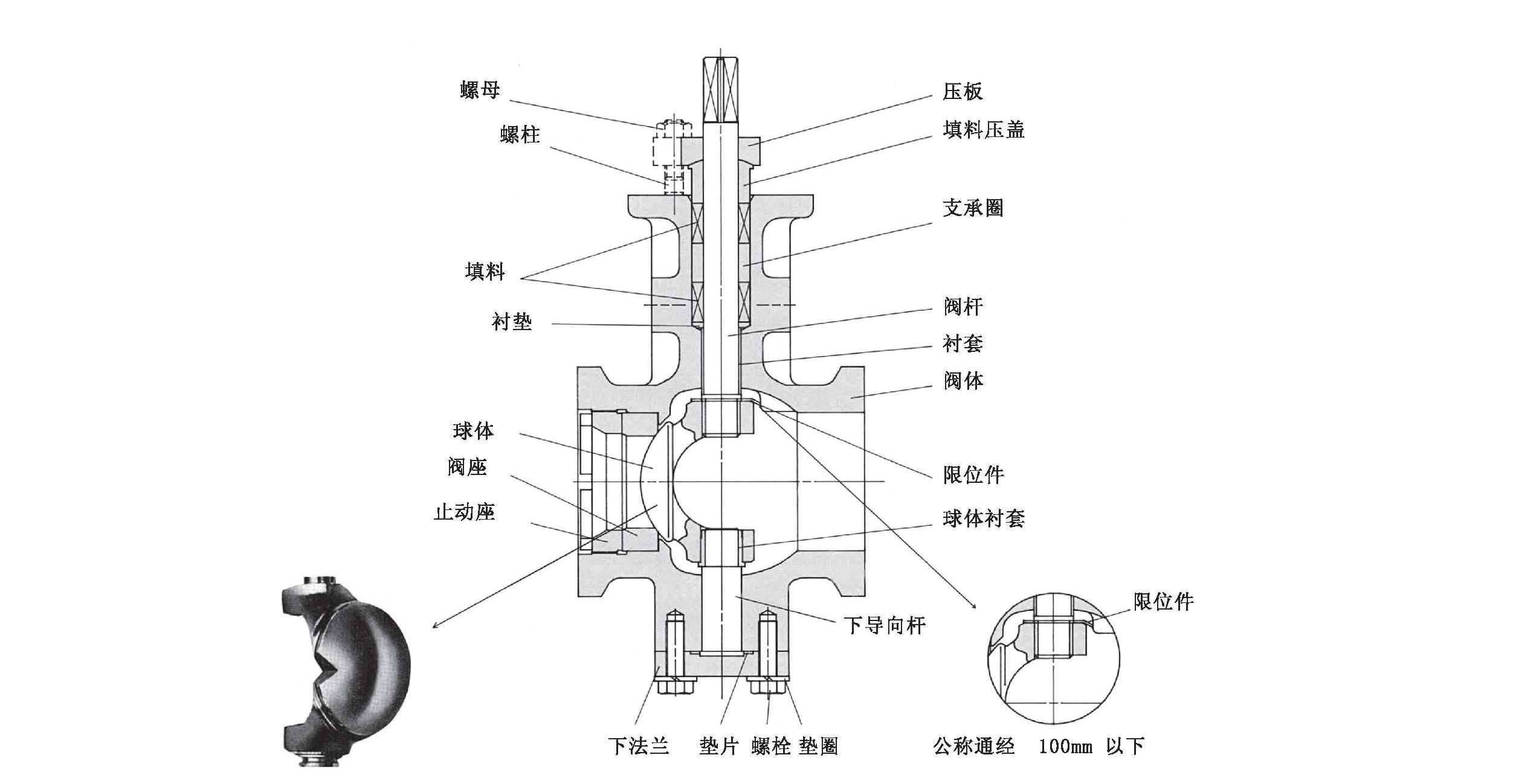 H级阀体图片