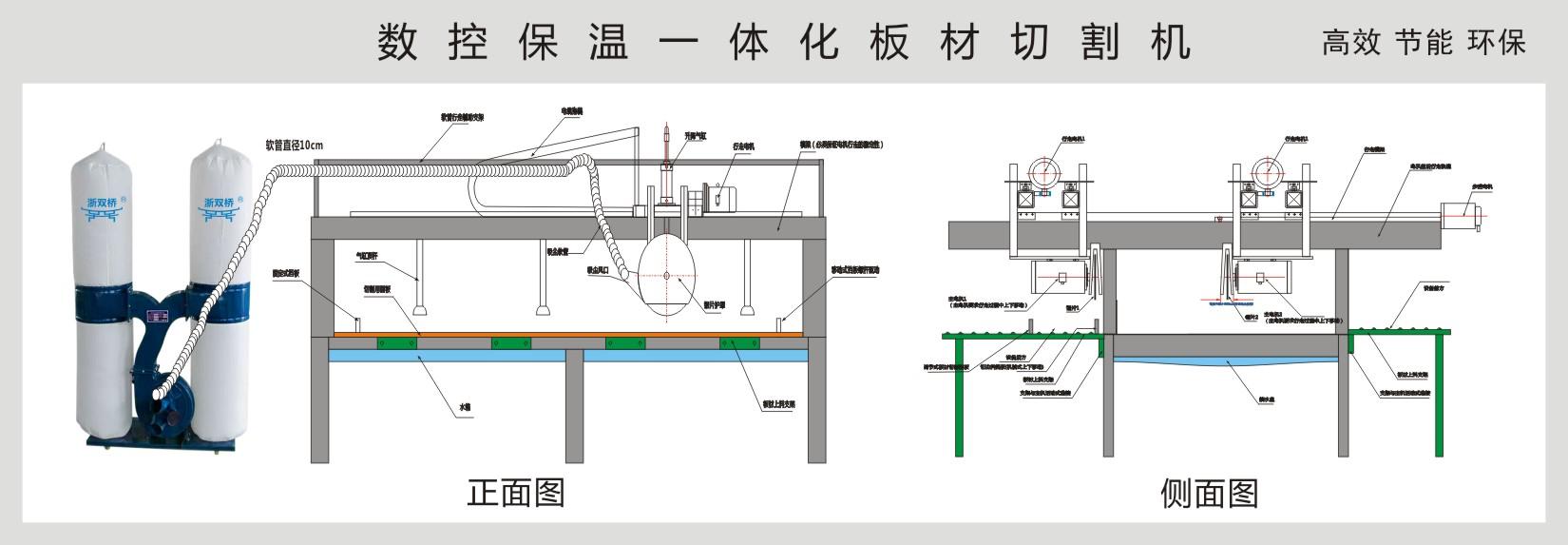 数控保温一体板材切割机-2