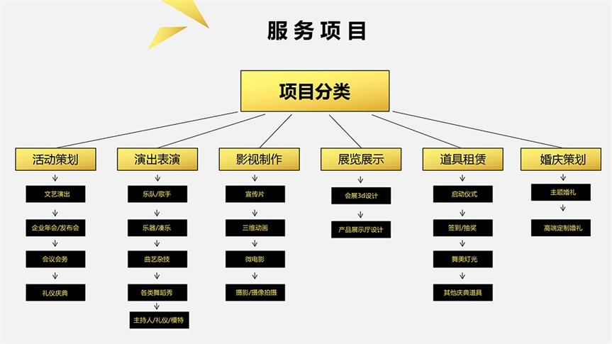 看圖王批量圖片轉換結果-20191211_110713_004