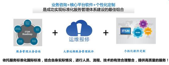 华中科技大学ITSM案例