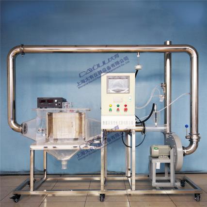 DYQ501Ⅱ 數據采集板式靜電除塵器 750-1