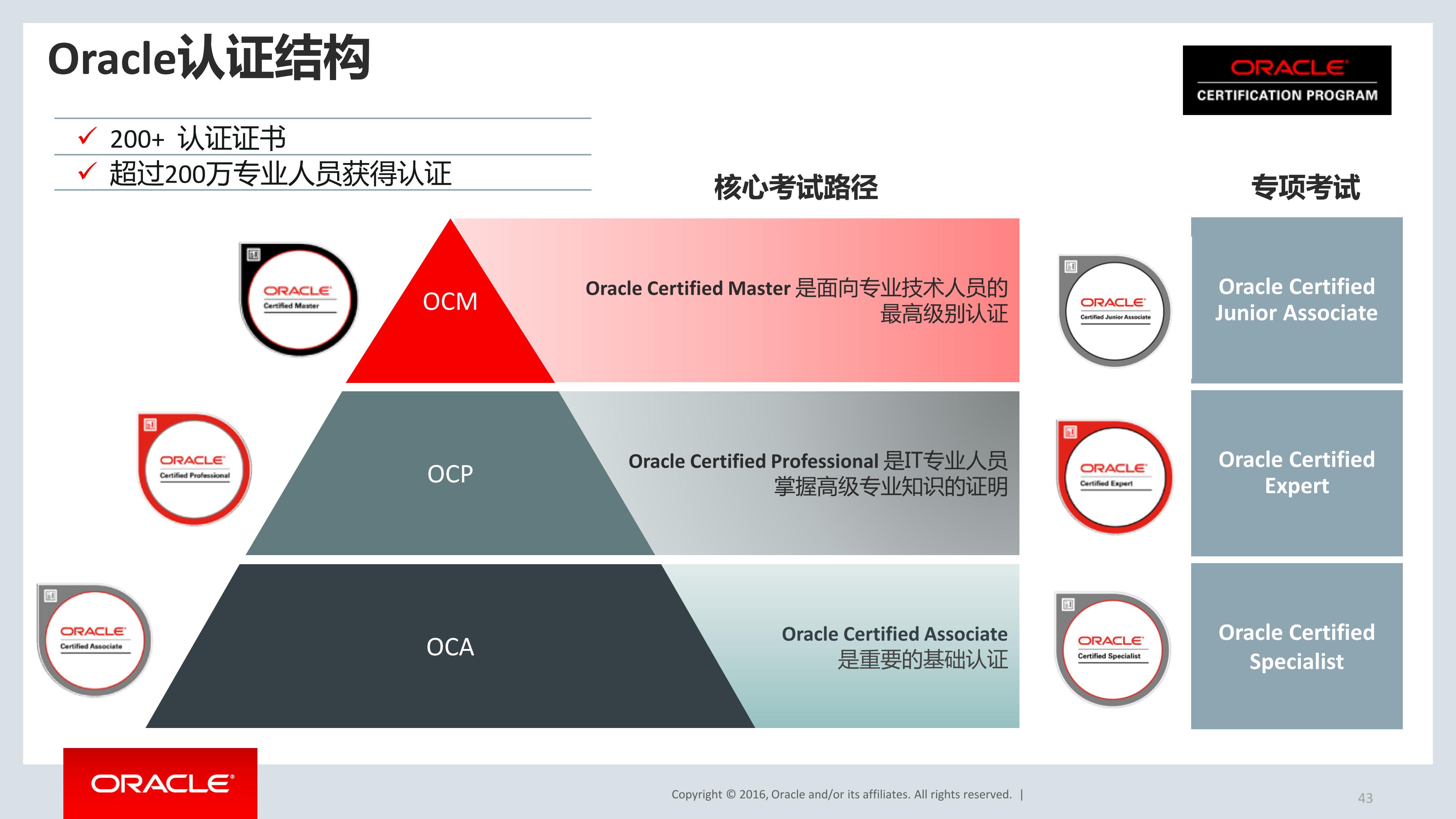 OracleWDP教育项目介绍_04