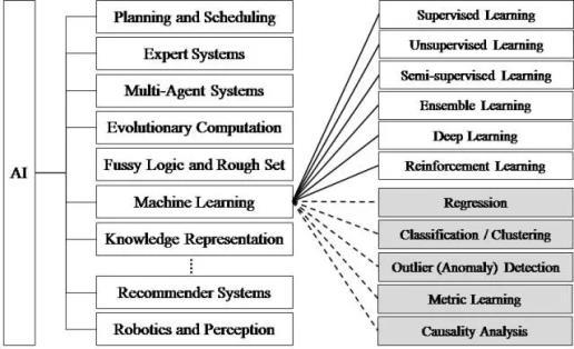 D:\高视-技术文章\人工智能、机器视觉和深度学习\v2-e358e127afbe5963f5b8622e2dd5b49f_b.jpg