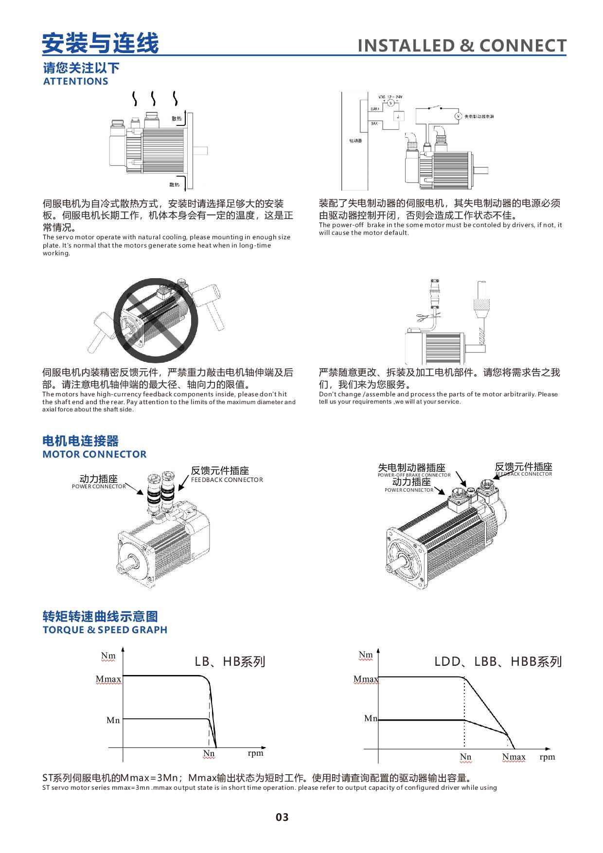 產品特性-1-HXDWH-1-installedconnect