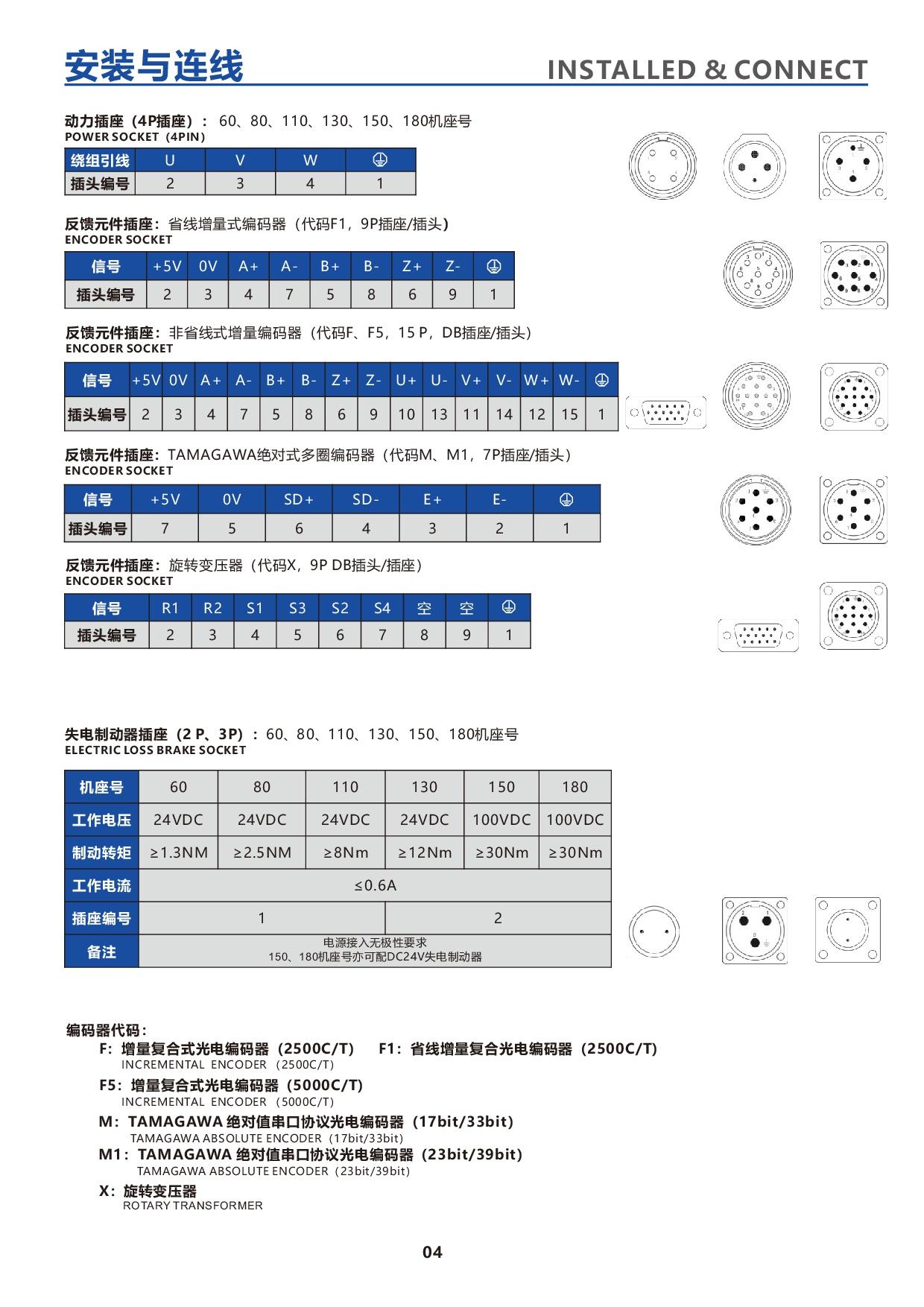 產品特性-2-HXDWH-2-installedconnect