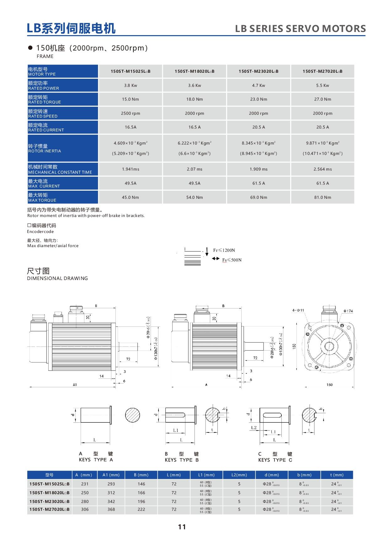 產品特性-9-LBseries150STservomotor