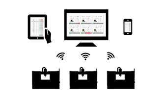 智能软体机联网
