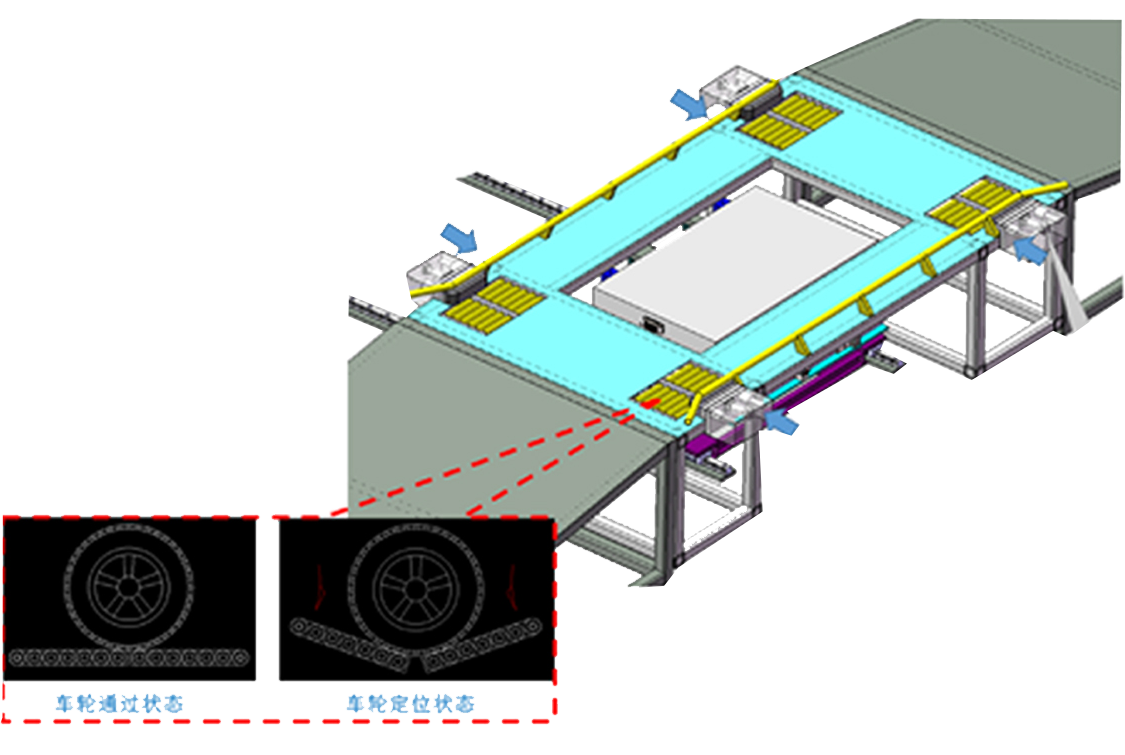 换电2-车辆定位