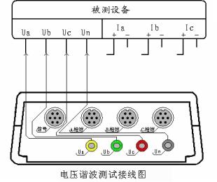 電壓諧波測試接線圖
