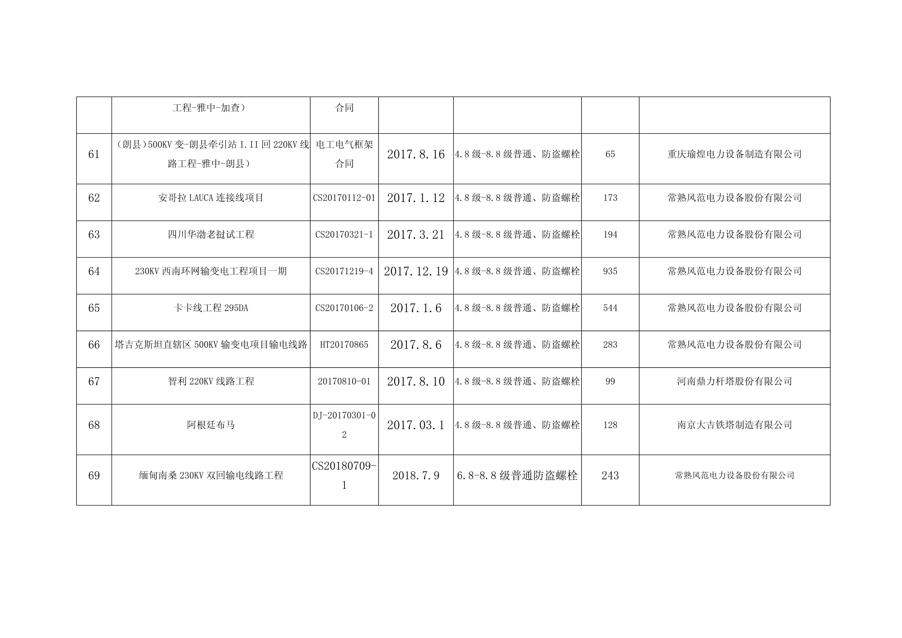 2017-2019业绩表_7