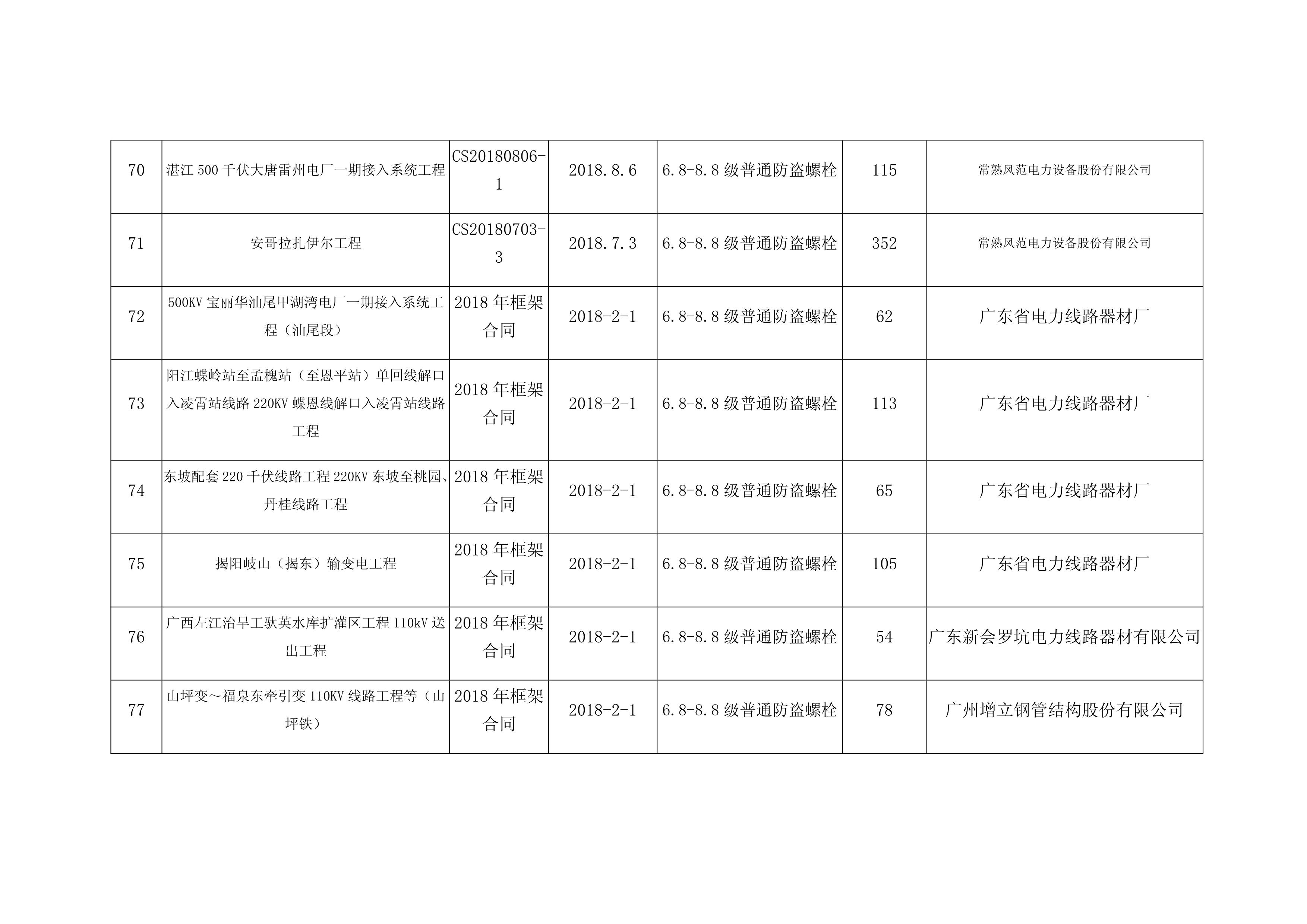 2017-2019业绩表_8