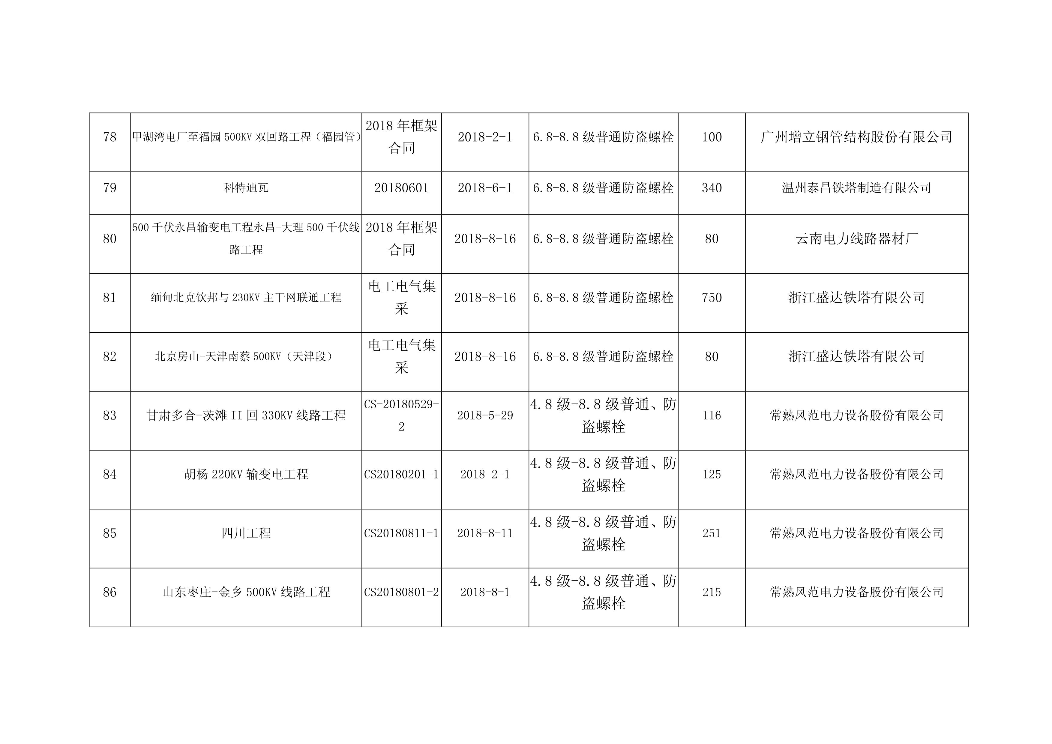 2017-2019业绩表_9