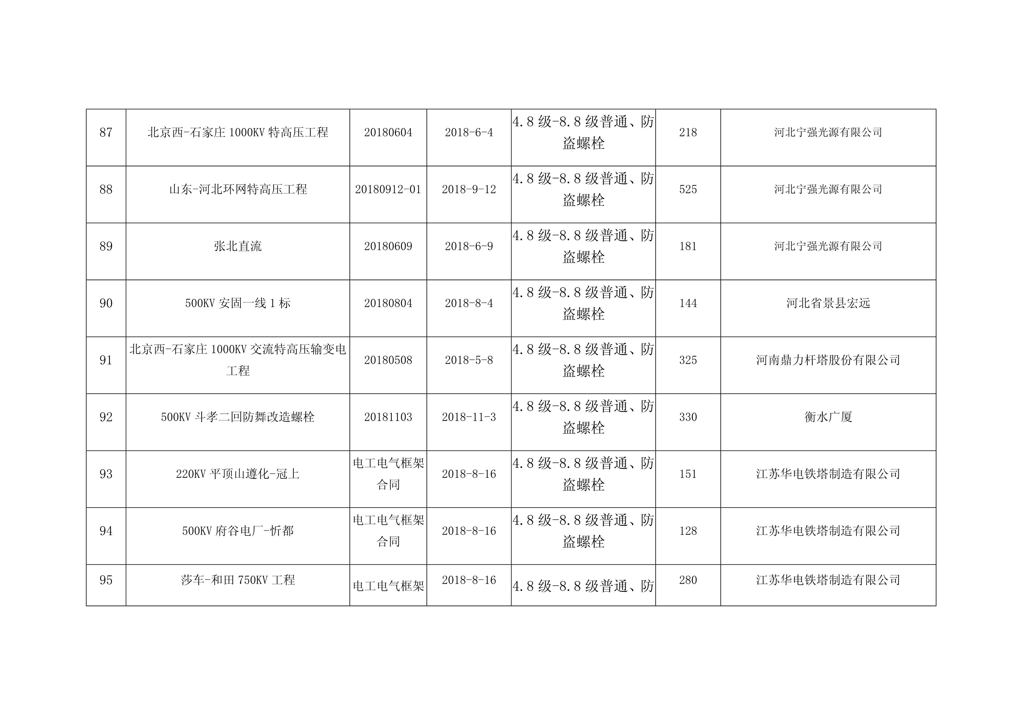 2017-2019业绩表_10