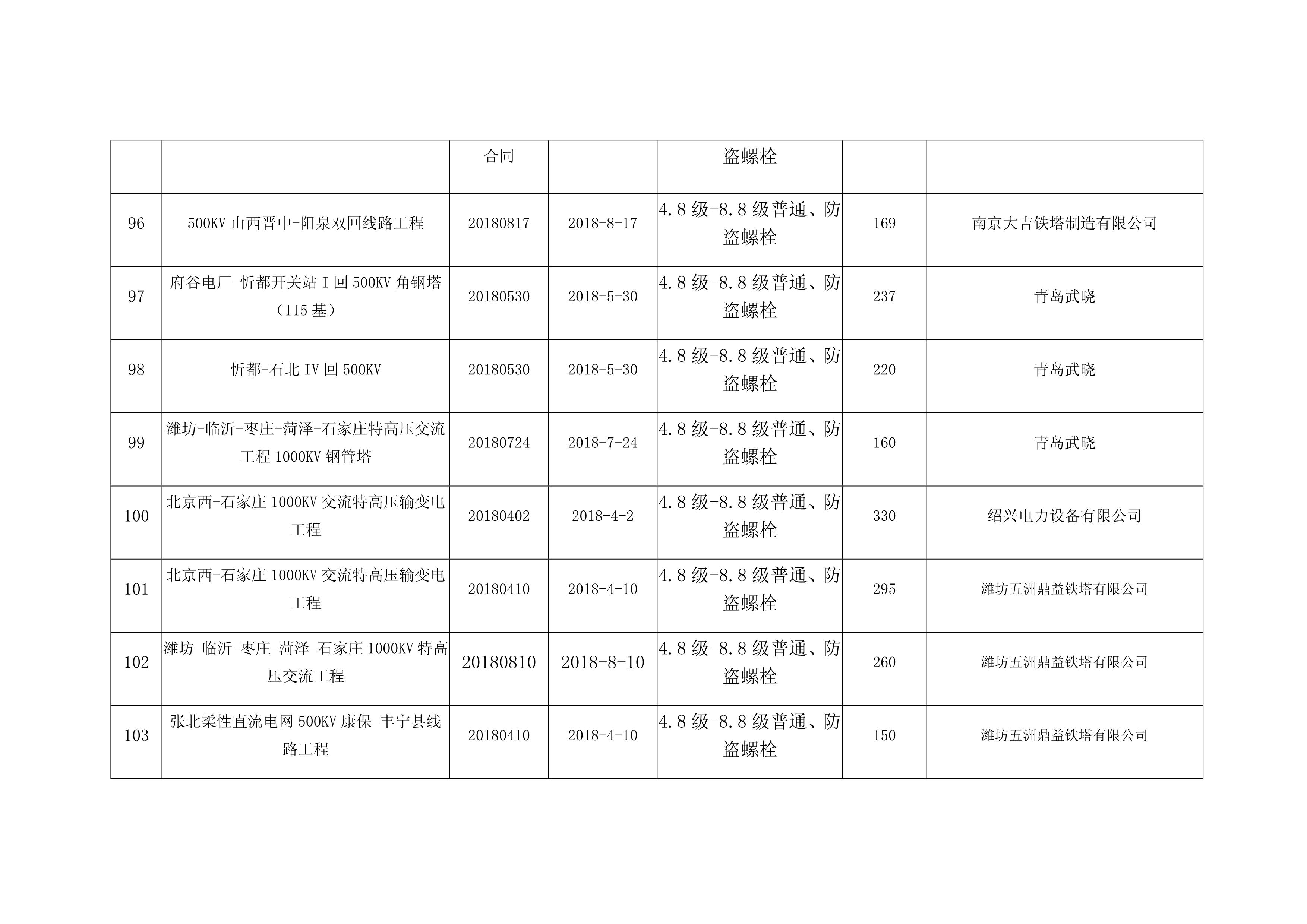 2017-2019业绩表_11