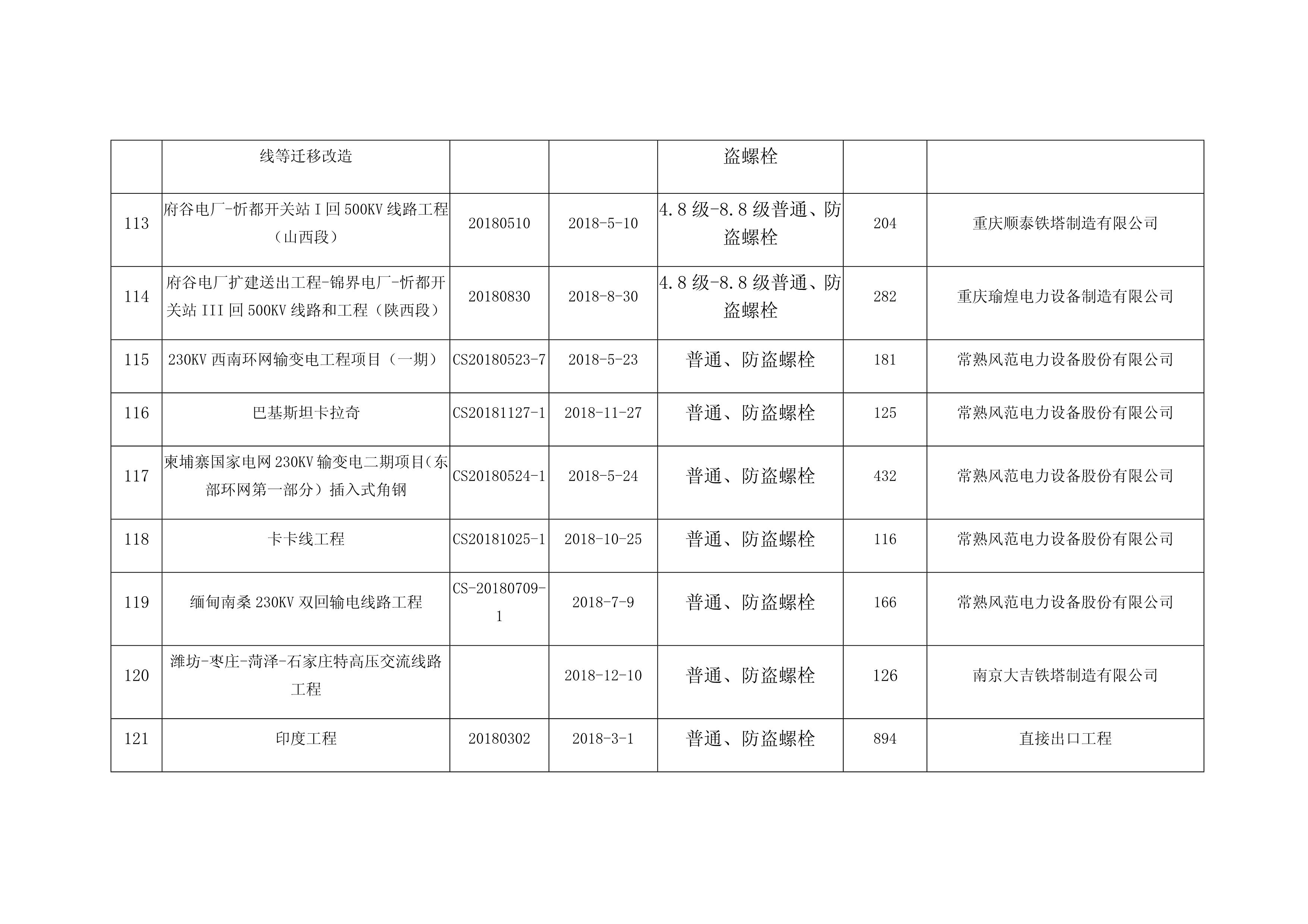 2017-2019业绩表_13
