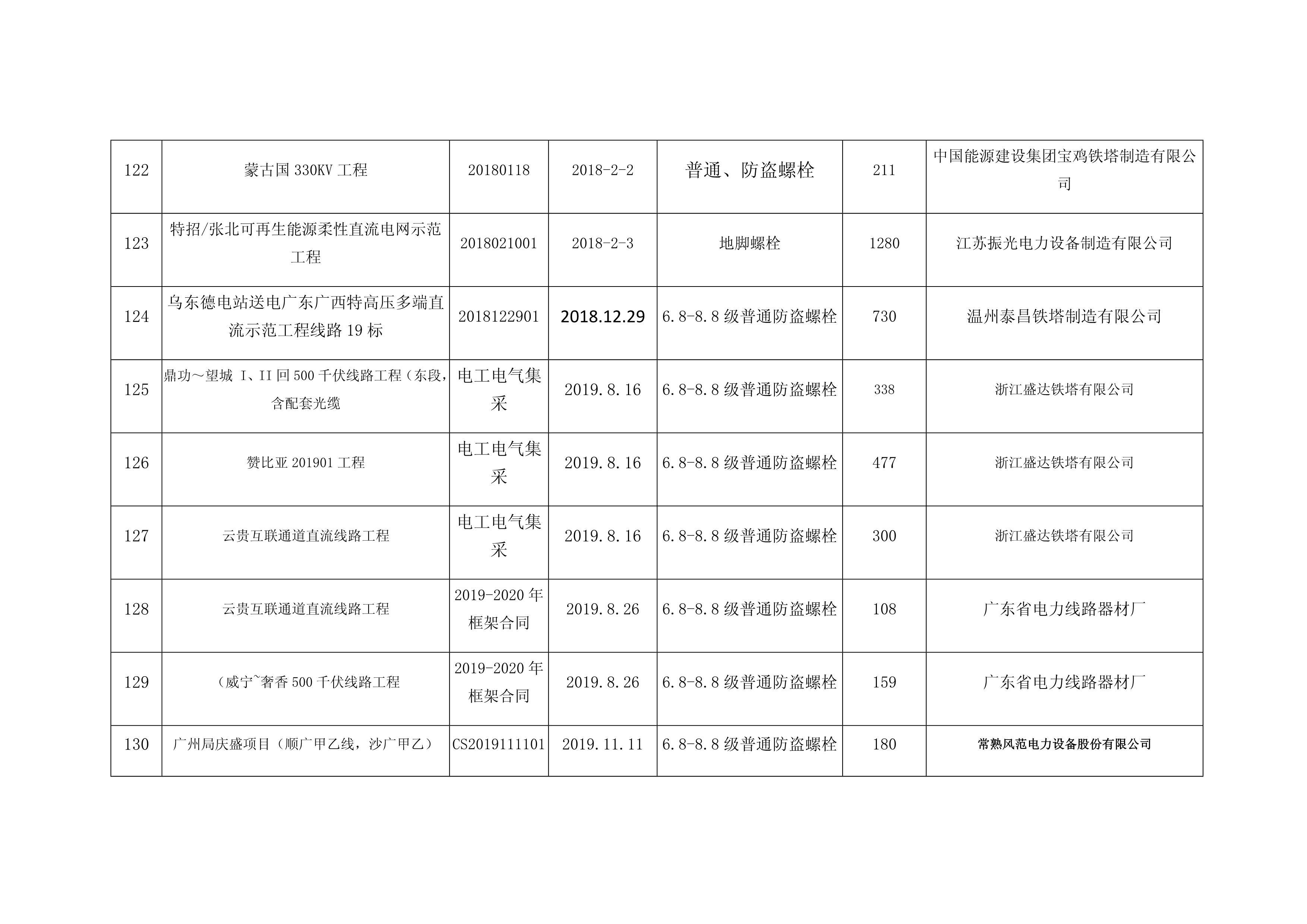 2017-2019业绩表_14
