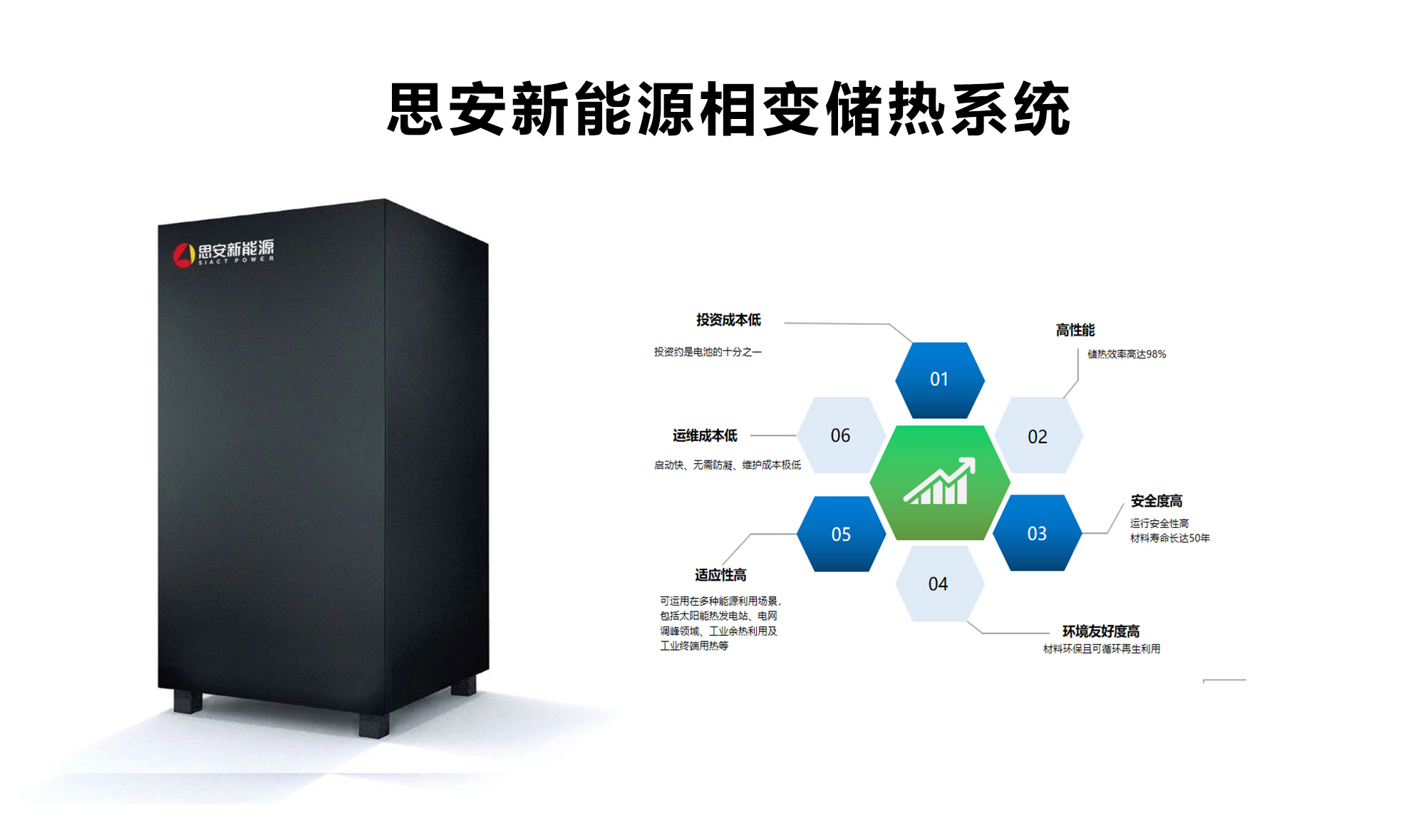 """思安新能源""""相變儲熱系統""""入選2020年陜西省重點新產品開發項目"""