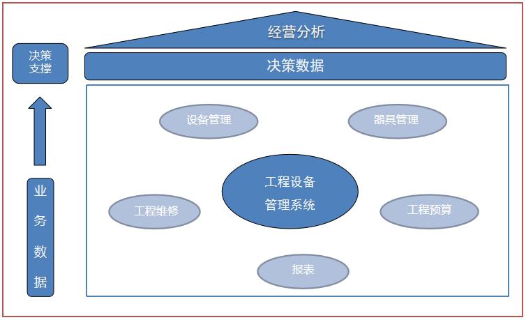 http://www.abd88.com.cn/upload/images/image3(8).png