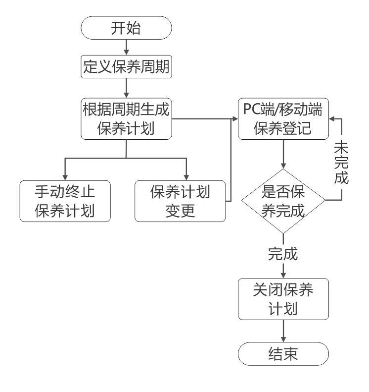 http://www.abd88.com.cn/upload/images/image16(8).png