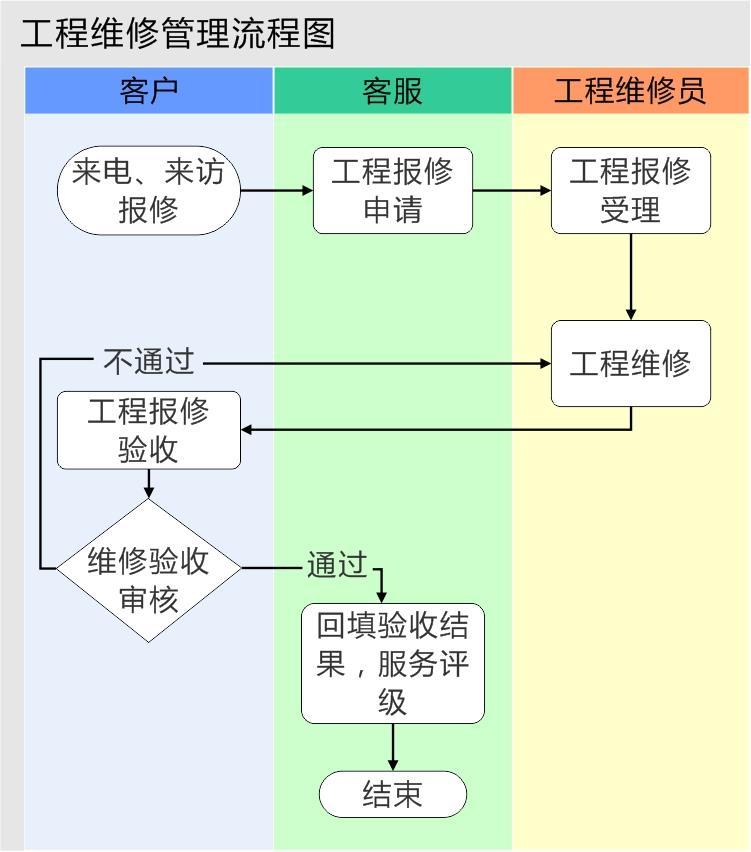 http://www.abd88.com.cn/upload/images/image52(6).png
