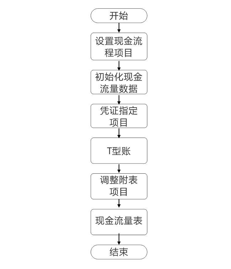 http://www.abd88.com.cn/upload/images/5-1(1).jpg