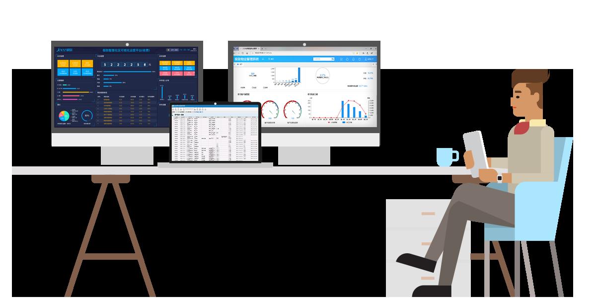 可视化运营管理平台
