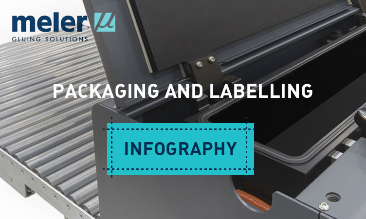 packaging-labelling-meler