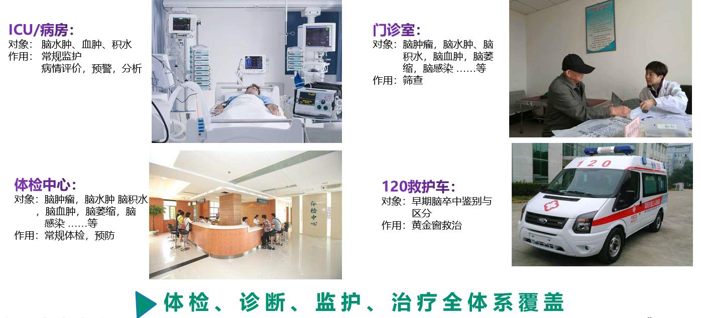 体检、诊断、监护、治疗全体系覆盖