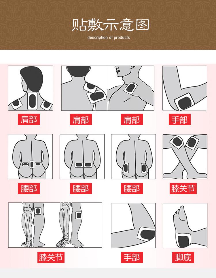 蝎王蜂针-颈肩疼痛_10