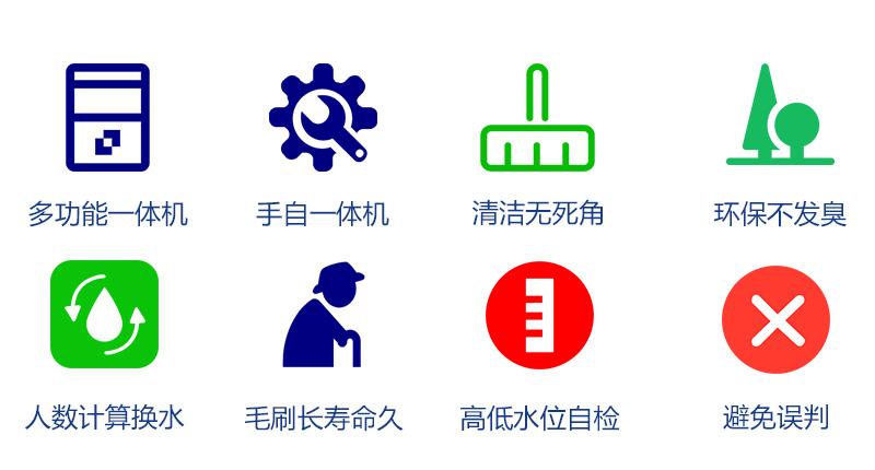 工业鞋底清洗机详情页_03