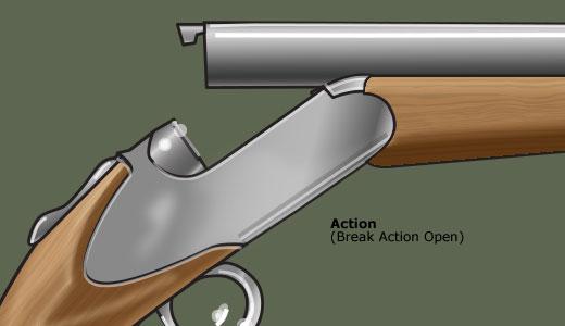 gun_parts_action