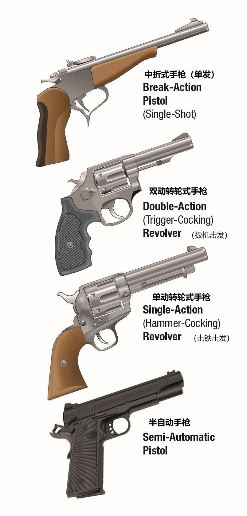 actions_handguns