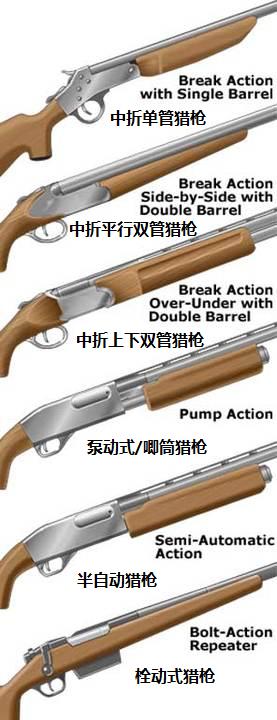 actions_shotguns