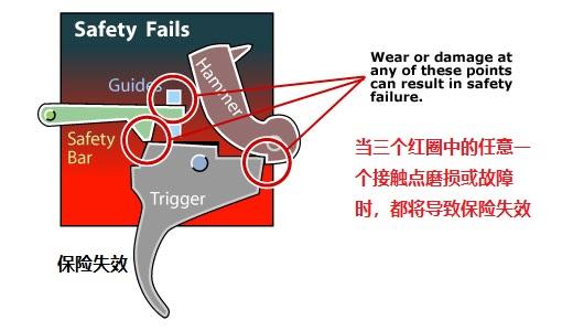 safety_fail