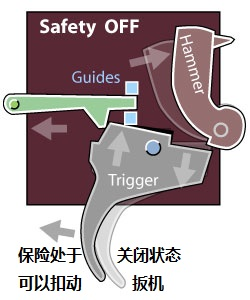 safety_off
