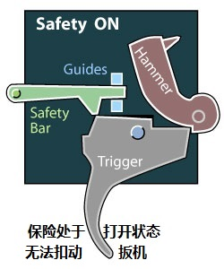 safety_on