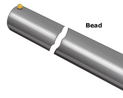 sight_types_bead