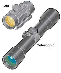 sight_types_dot_telescopic