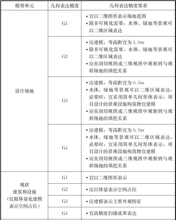 4.11-BIM新闻04
