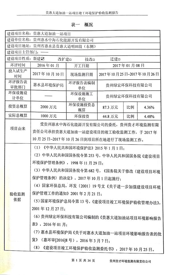 貴惠大道加油一站監測報告_5