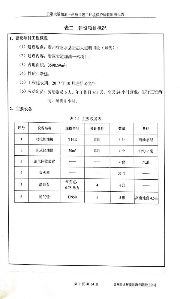 貴惠大道加油一站監測報告_6