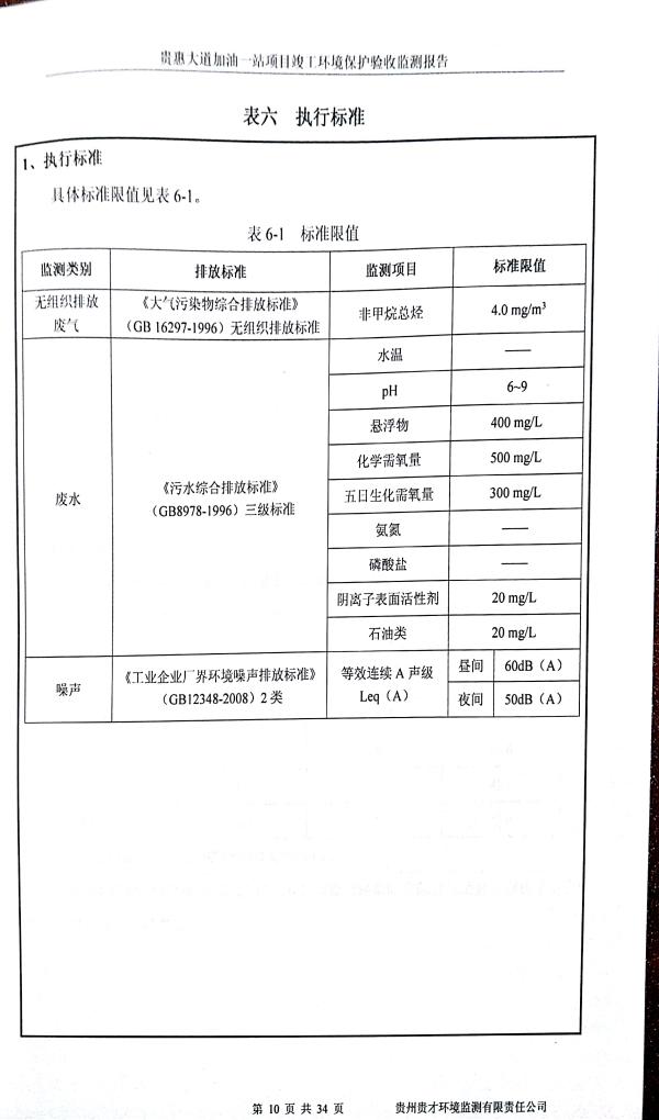 貴惠大道加油一站監測報告_14