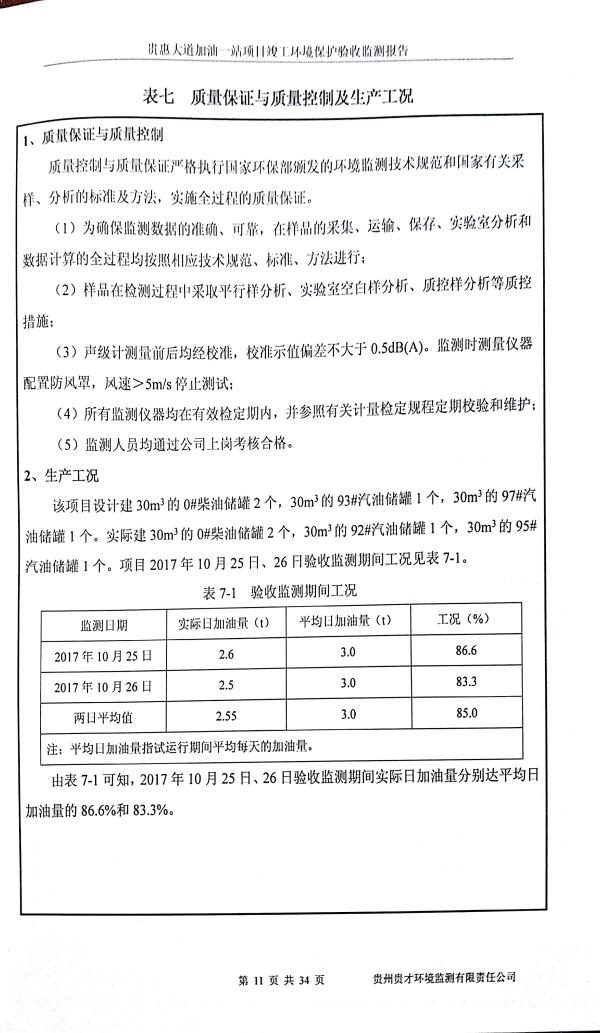貴惠大道加油一站監測報告_15
