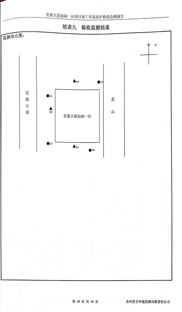 貴惠大道加油一站監測報告_23