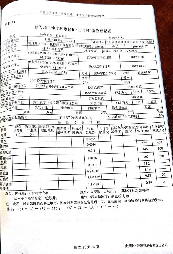 貴惠大道加油一站監測報告_27